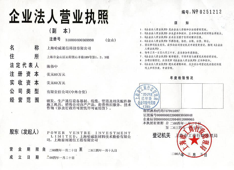 Verifying a Chinese Business License With a Factory Audit | AQF