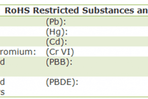 rohs restricted limits