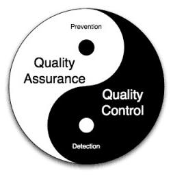 AQF - Garantía de calidad vs. Control de calidad según el Quality Control Blog