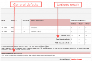 AQF_Understanding the term general defect in an inspection report by the Quality Control Blog